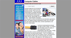 Preview of computercables.us